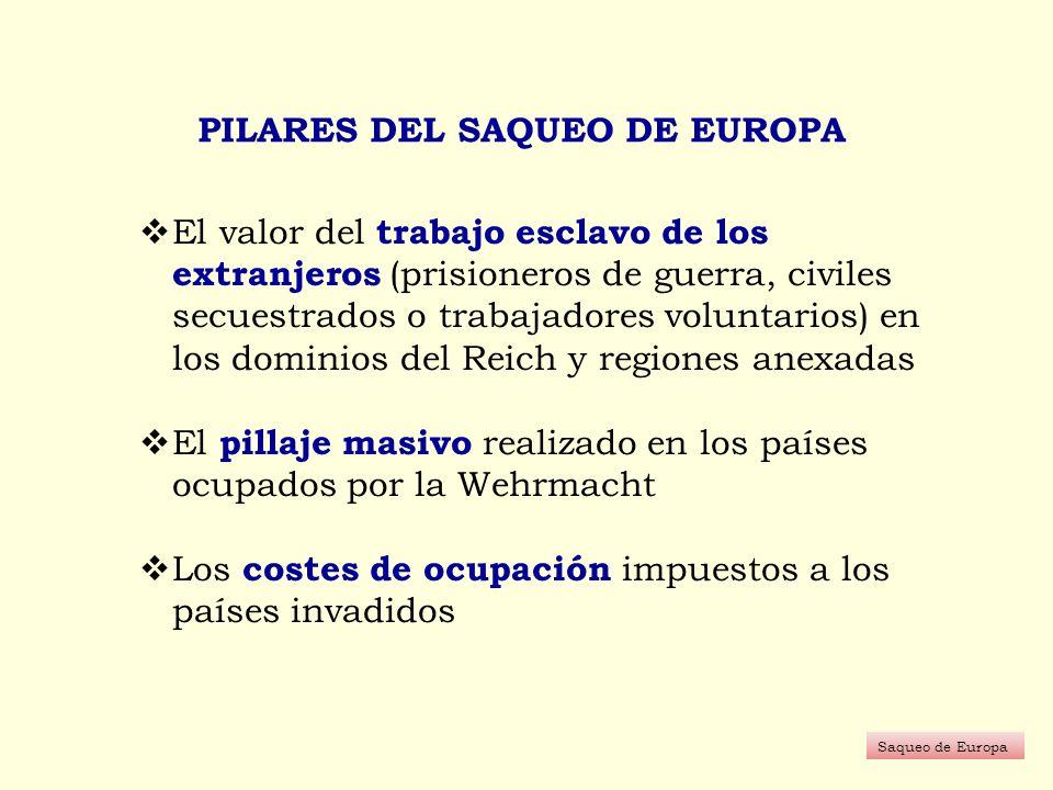 PILARES DEL SAQUEO DE EUROPA Saqueo de Europa El valor del trabajo esclavo de los extranjeros (prisioneros de guerra, civiles secuestrados o trabajado