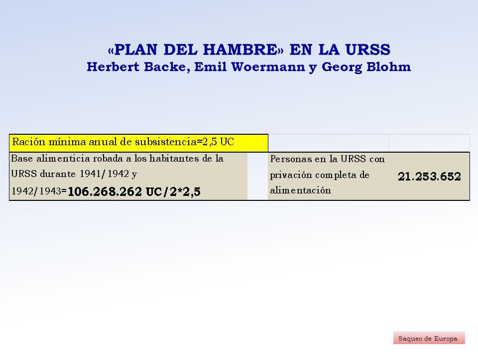 «PLAN DEL HAMBRE» EN LA URSS Herbert Backe, Emil Woermann y Georg Blohm Saqueo de Europa