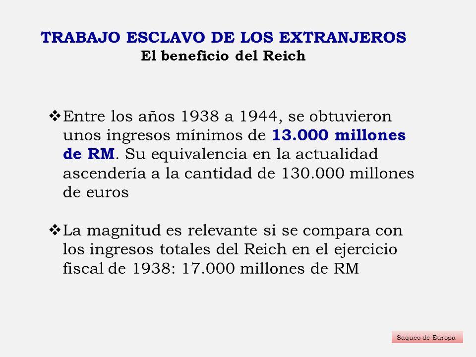 TRABAJO ESCLAVO DE LOS EXTRANJEROS El beneficio del Reich Saqueo de Europa Entre los años 1938 a 1944, se obtuvieron unos ingresos mínimos de 13.000 m