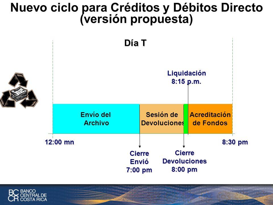 Nuevo ciclo para Créditos y Débitos Directo (versión propuesta) Envío del Archivo Sesión de Devoluciones Día T Acreditación de Fondos 12:00 mn 8:30 pm Liquidación 8:15 p.m.