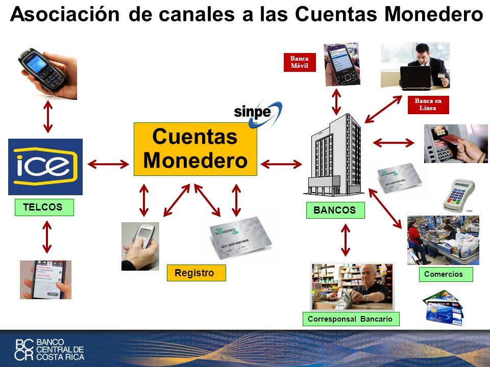 BANCOS Cuentas Monedero Asociación de canales a las Cuentas Monedero Banca en Línea Banca Móvil Comercios Corresponsal Bancario TELCOS Registro