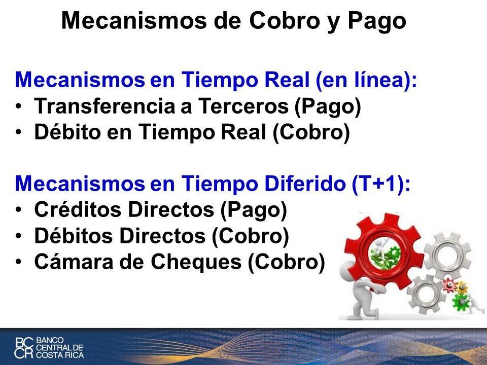 Mecanismos en Tiempo Real (en línea): Transferencia a Terceros (Pago) Débito en Tiempo Real (Cobro) Mecanismos en Tiempo Diferido (T+1): Créditos Directos (Pago) Débitos Directos (Cobro) Cámara de Cheques (Cobro) Mecanismos de Cobro y Pago