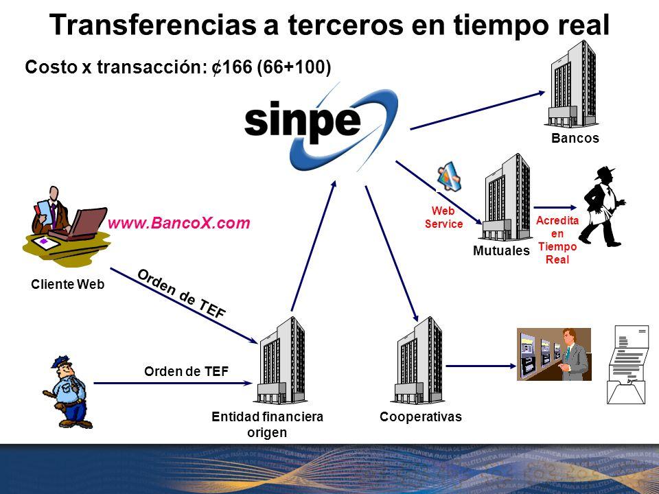 Cliente Web Transferencias a terceros en tiempo real Entidad financiera origen Orden de TEF Cooperativas Bancos Mutuales Web Service Acredita en Tiempo Real www.BancoX.com Costo x transacción: ¢166 (66+100)