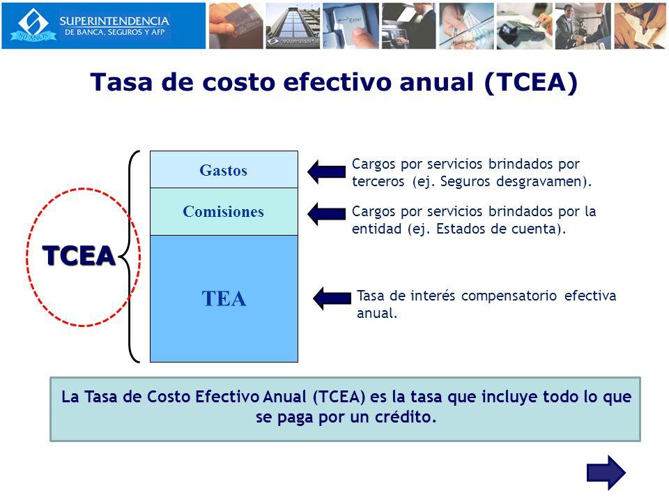 La Tasa de Costo Efectivo Anual (TCEA) es la tasa que incluye todo lo que se paga por un crédito. TCEA TEA Comisiones Gastos Cargos por servicios brin