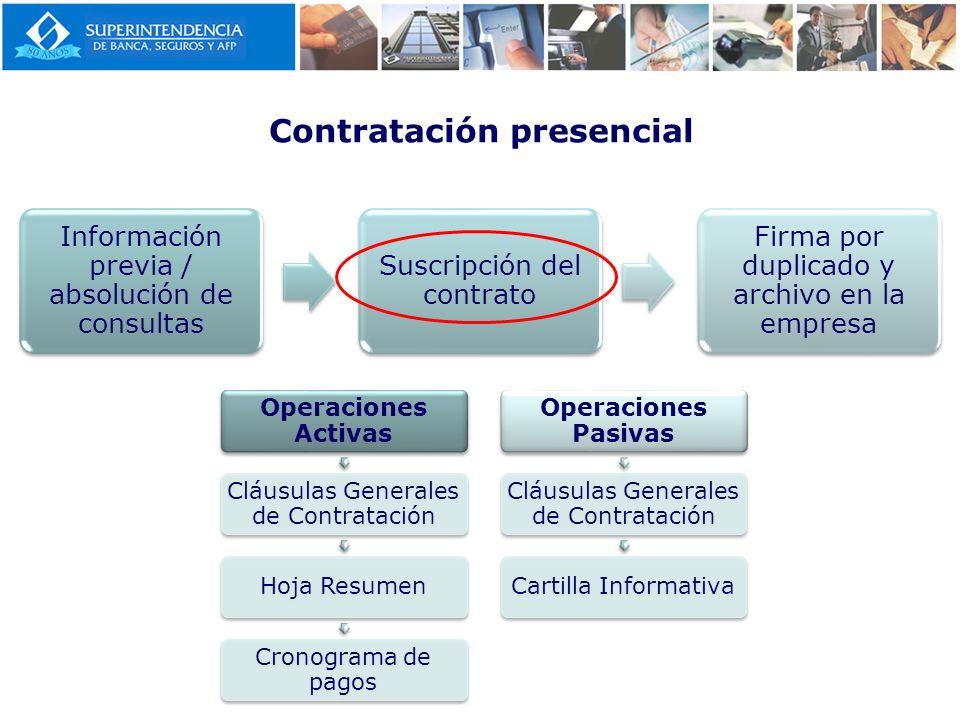 Contratación presencial Información previa / absolución de consultas Suscripción del contrato Firma por duplicado y archivo en la empresa Operaciones