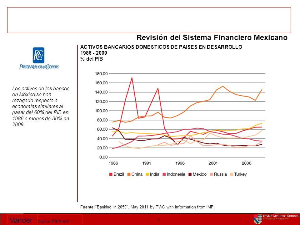 Vander Capital Partners 6 Revisión del Sistema Financiero Mexicano Fuente:Banking in 2050, May 2011 by PWC with information from IMF.