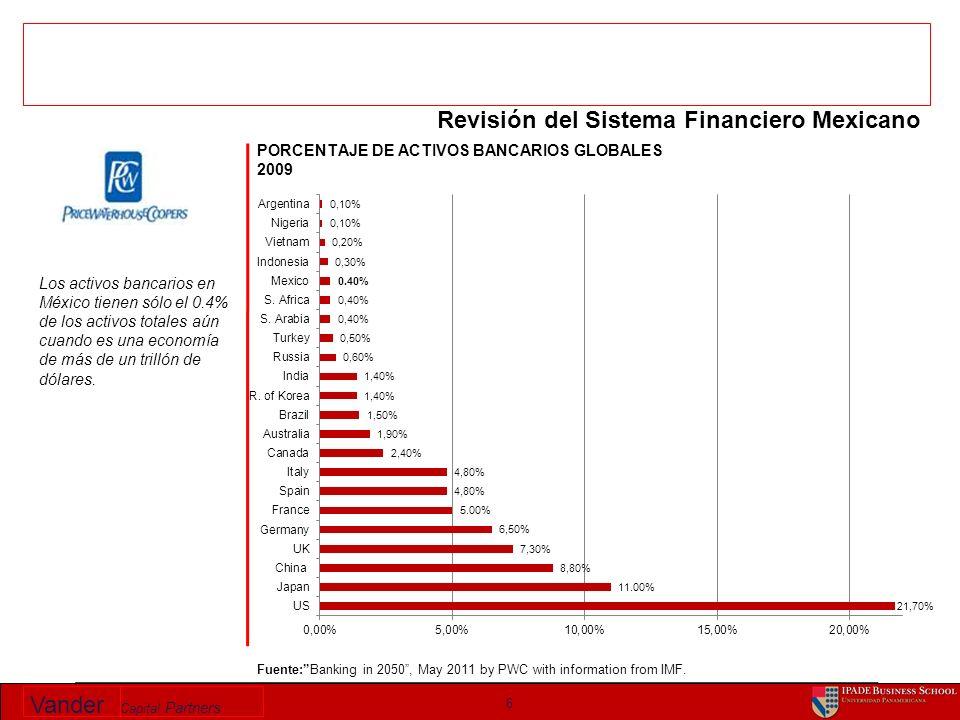 Vander Capital Partners 7 Revisión del Sistema Financiero Mexicano Fuente: 2010-2011 Estudio Económico para América Latina y el Caribe, Comisión Económica para America Latina y el Caribe (CEPAL).