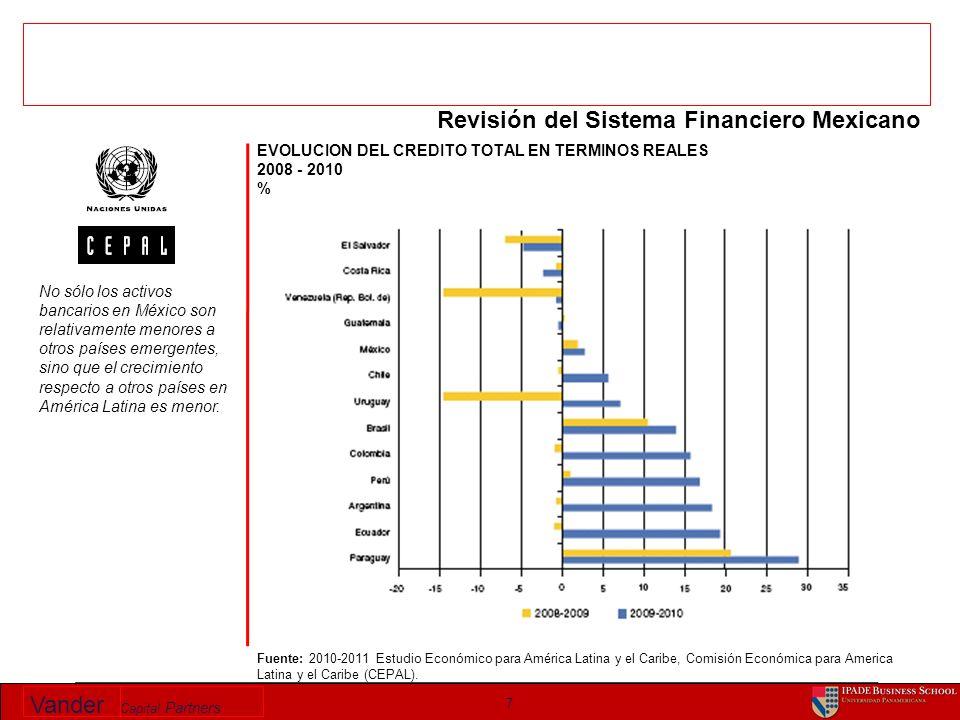 Vander Capital Partners 7 Revisión del Sistema Financiero Mexicano Fuente: 2010-2011 Estudio Económico para América Latina y el Caribe, Comisión Econó