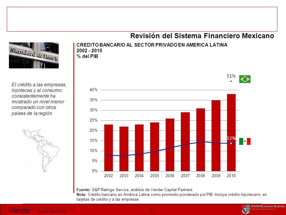 Vander Capital Partners 9 Fuente: Base de datos ahorro y financiamiento CNBV, diciembre 2010.