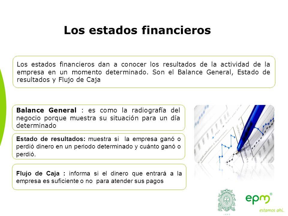 Los estados financieros Los estados financieros dan a conocer los resultados de la actividad de la empresa en un momento determinado.