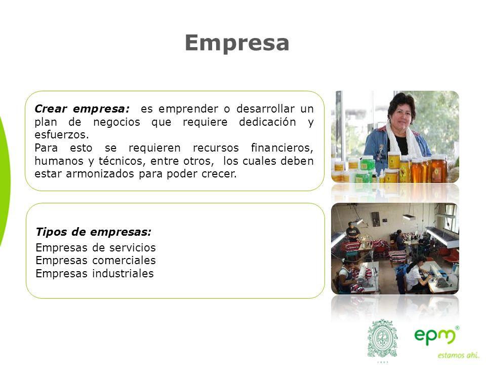 Empresa Crear empresa: es emprender o desarrollar un plan de negocios que requiere dedicación y esfuerzos. Para esto se requieren recursos financieros
