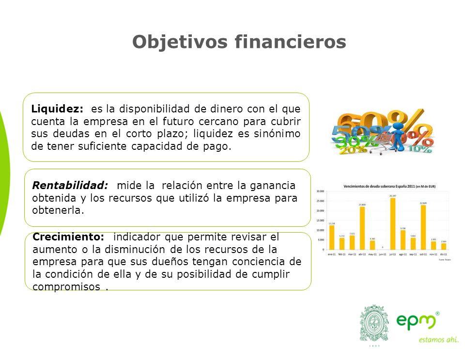 Objetivos financieros Liquidez: es la disponibilidad de dinero con el que cuenta la empresa en el futuro cercano para cubrir sus deudas en el corto plazo; liquidez es sinónimo de tener suficiente capacidad de pago.