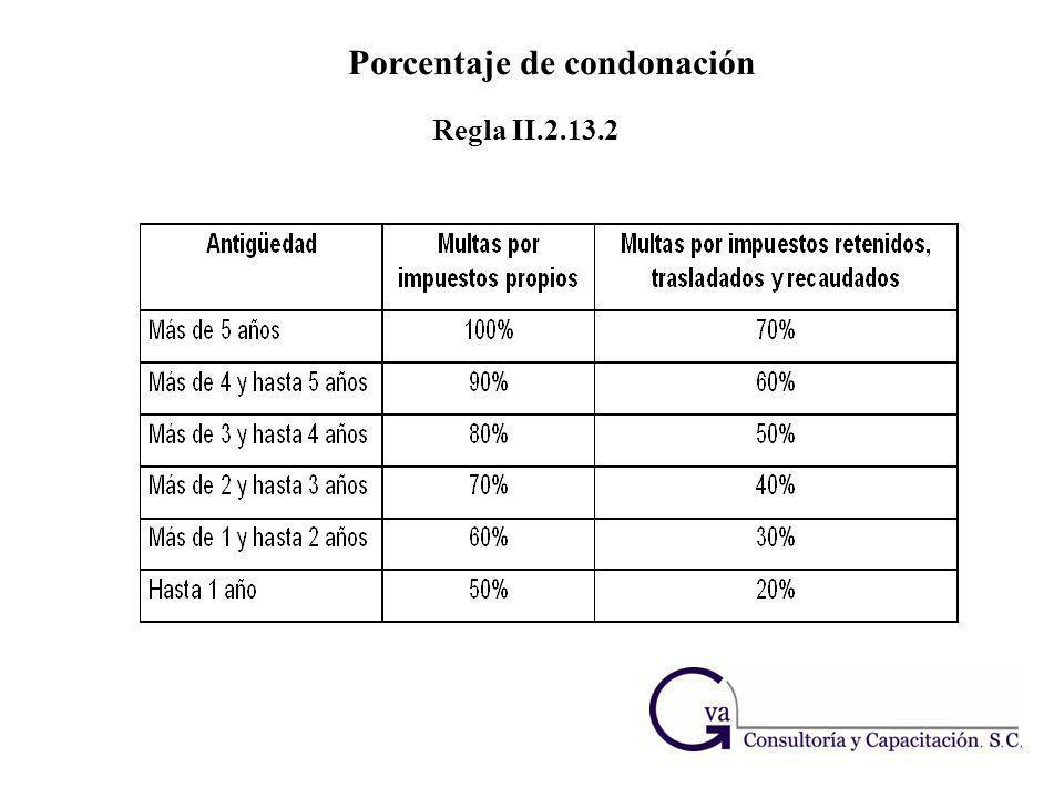 Porcentaje de condonación Regla II.2.13.2
