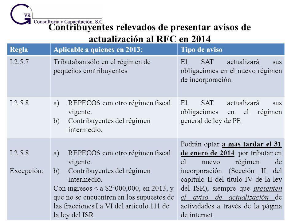 Contribuyentes relevados de presentar avisos de actualización al RFC en 2014 ReglaAplicable a quienes en 2013:Tipo de aviso I.2.5.7Tributaban sólo en