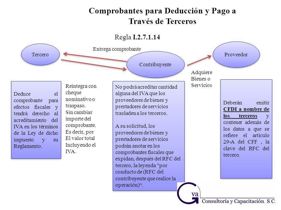 Regla I.2.7.1.14 Tercero Contribuyente Deduce el comprobante para efectos fiscales y tendrá derecho al acreditamiento del IVA en los términos de la Le