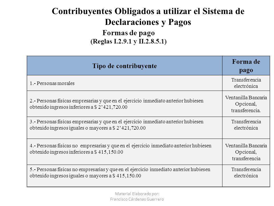 Contribuyentes Obligados a utilizar el Sistema de Declaraciones y Pagos Material Elaborado por: Francisco Cárdenas Guerrero Formas de pago (Reglas I.2