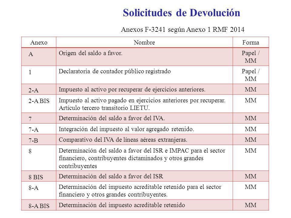 Solicitudes de Devolución Anexos F-3241 según Anexo 1 RMF 2014 AnexoNombreForma A Origen del saldo a favor.Papel / MM 1 Declaratoria de contador públi