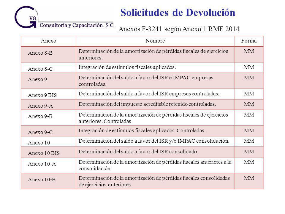 Solicitudes de Devolución Anexos F-3241 según Anexo 1 RMF 2014 AnexoNombreForma Anexo 8-B Determinación de la amortización de pérdidas fiscales de eje