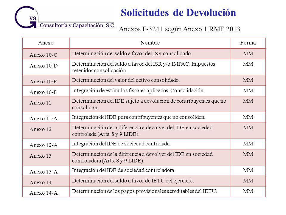 Solicitudes de Devolución Anexos F-3241 según Anexo 1 RMF 2013 AnexoNombreForma Anexo 10-C Determinación del saldo a favor del ISR consolidado.MM Anex