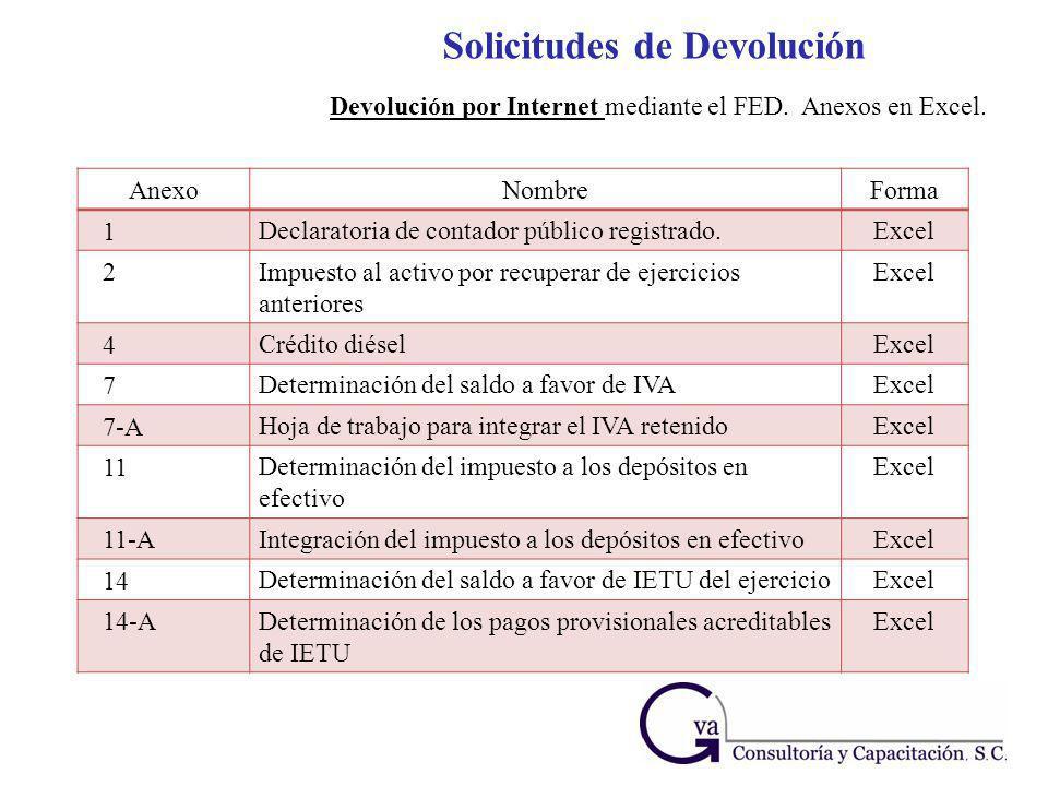 Solicitudes de Devolución Devolución por Internet mediante el FED. Anexos en Excel. AnexoNombreForma 1 Declaratoria de contador público registrado.Exc