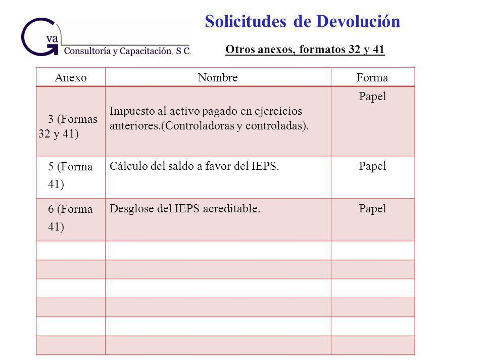 Solicitudes de Devolución Otros anexos, formatos 32 y 41 AnexoNombreForma 3 (Formas 32 y 41) Impuesto al activo pagado en ejercicios anteriores.(Contr