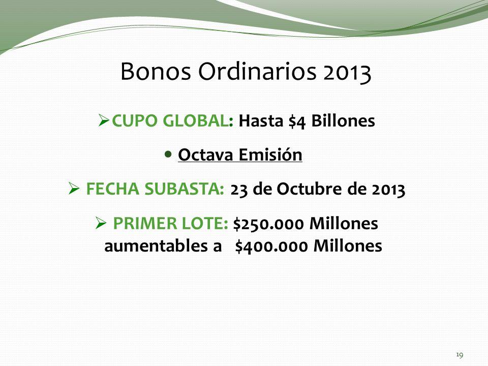 CUPO GLOBAL: Hasta $4 Billones Octava Emisión FECHA SUBASTA: 23 de Octubre de 2013 PRIMER LOTE: $250.000 Millones aumentables a $400.000 Millones Bonos Ordinarios 2013 19