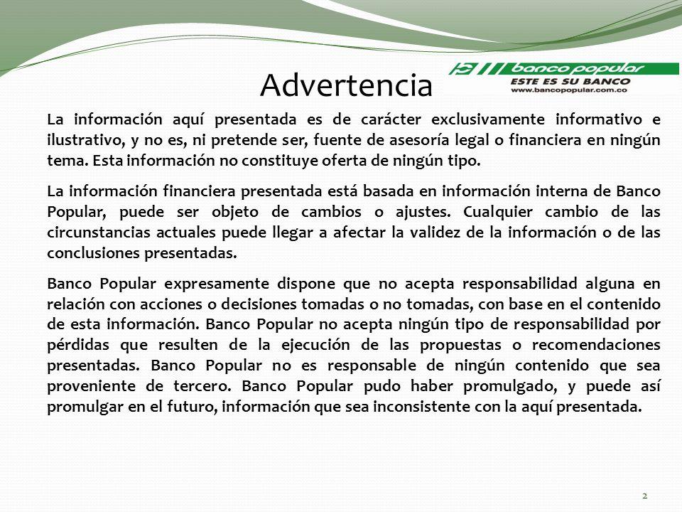 Advertencia La información aquí presentada es de carácter exclusivamente informativo e ilustrativo, y no es, ni pretende ser, fuente de asesoría legal o financiera en ningún tema.