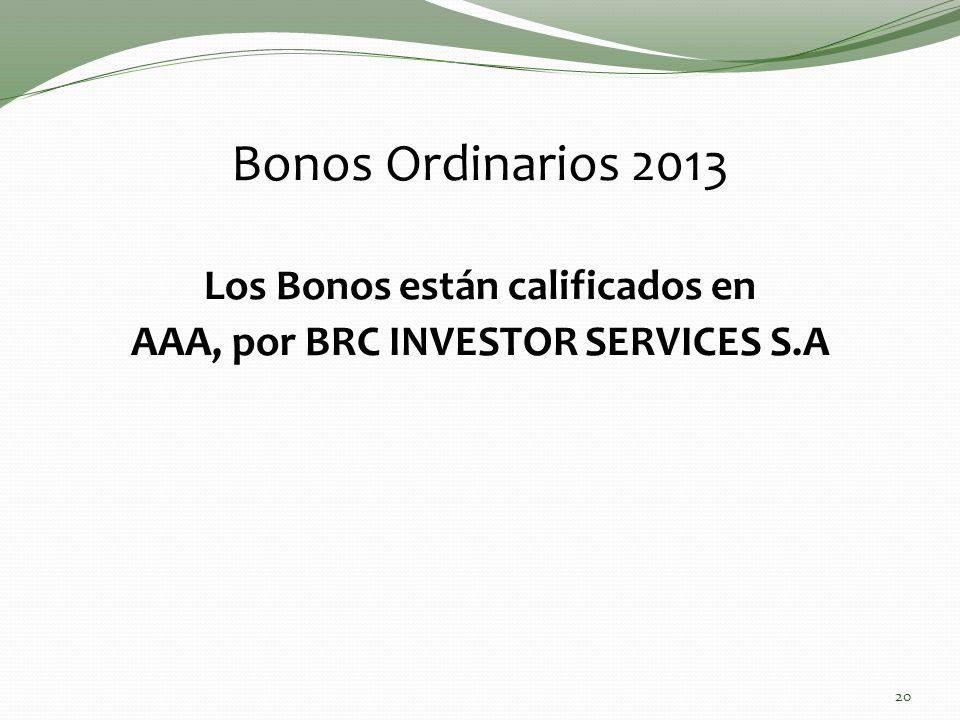 Bonos Ordinarios 2013 Los Bonos están calificados en AAA, por BRC INVESTOR SERVICES S.A 20