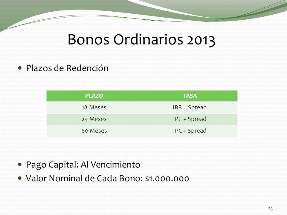 Plazos de Redención Pago Capital: Al Vencimiento Valor Nominal de Cada Bono: $1.000.000 23 PLAZOTASA 18 MesesIBR + Spread 24 MesesIPC + Spread 60 MesesIPC + Spread