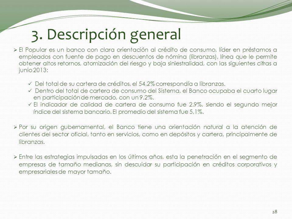 3. Descripción general El Popular es un banco con clara orientación al crédito de consumo, líder en préstamos a empleados con fuente de pago en descue