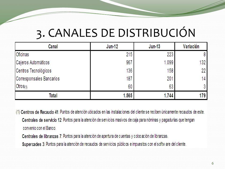 3. CANALES DE DISTRIBUCIÓN 6