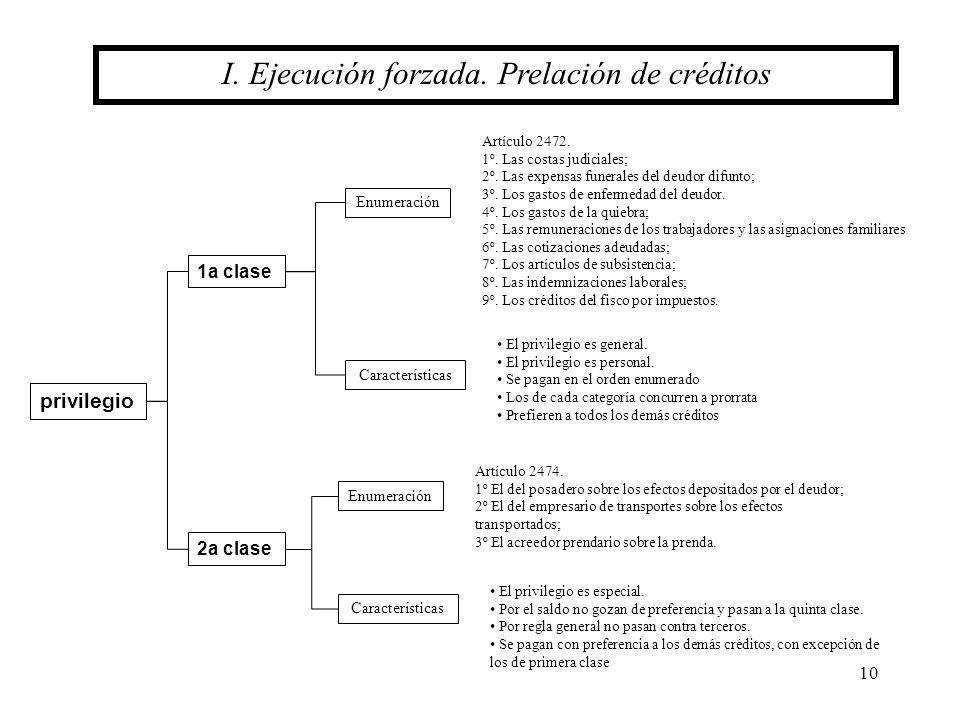 10 1a clase privilegio 2a clase Enumeración I. Ejecución forzada. Prelación de créditos Características Artículo 2472. 1º. Las costas judiciales; 2º.