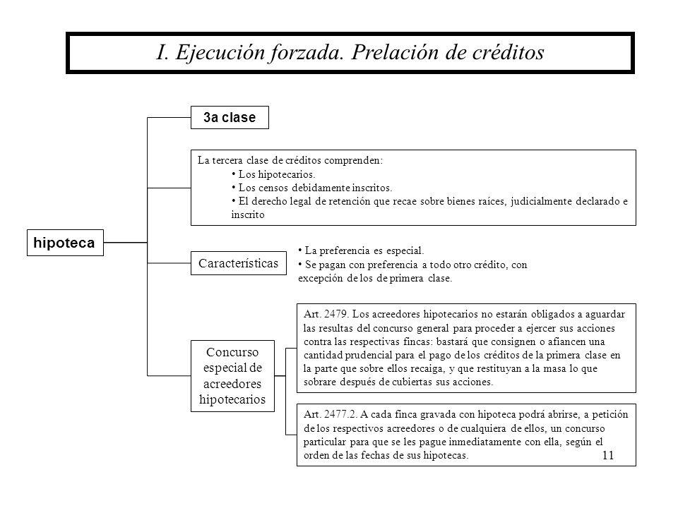 11 I. Ejecución forzada. Prelación de créditos hipoteca 3a clase La tercera clase de créditos comprenden: Los hipotecarios. Los censos debidamente ins