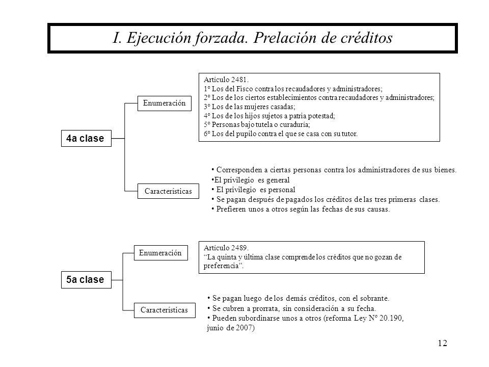 12 I. Ejecución forzada. Prelación de créditos 4a clase 5a clase Enumeración Características Enumeración Características Artículo 2481. 1º Los del Fis