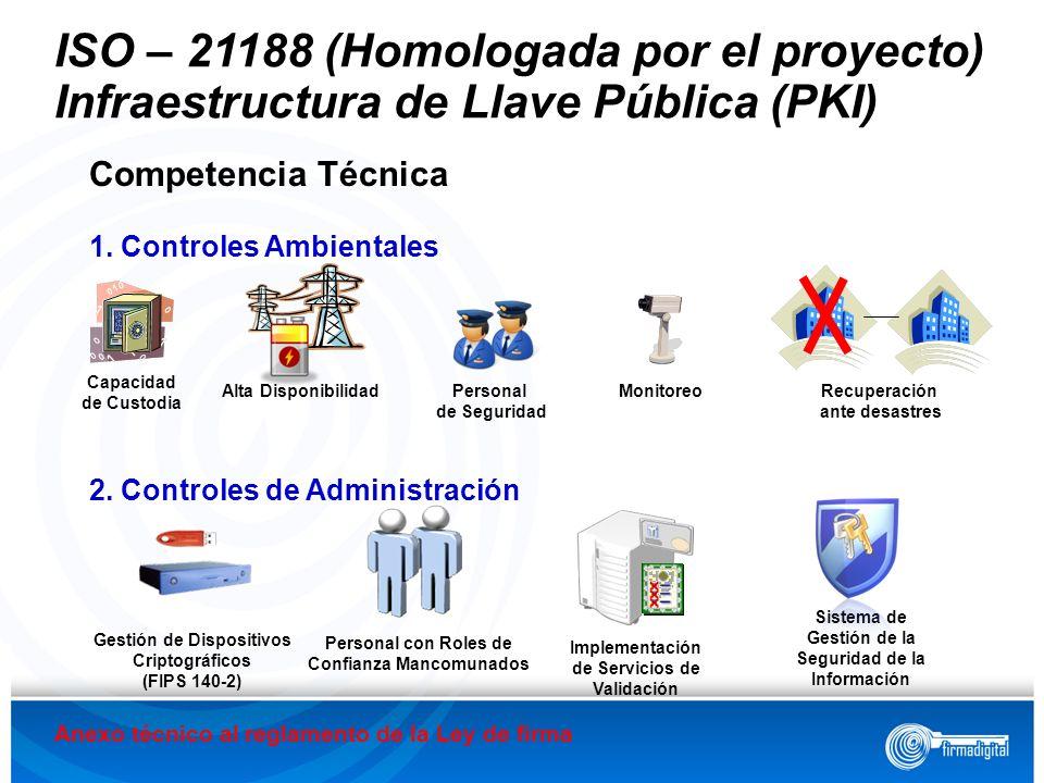 Competencia Técnica 1. Controles Ambientales 2. Controles de Administración ISO – 21188 (Homologada por el proyecto) Infraestructura de Llave Pública