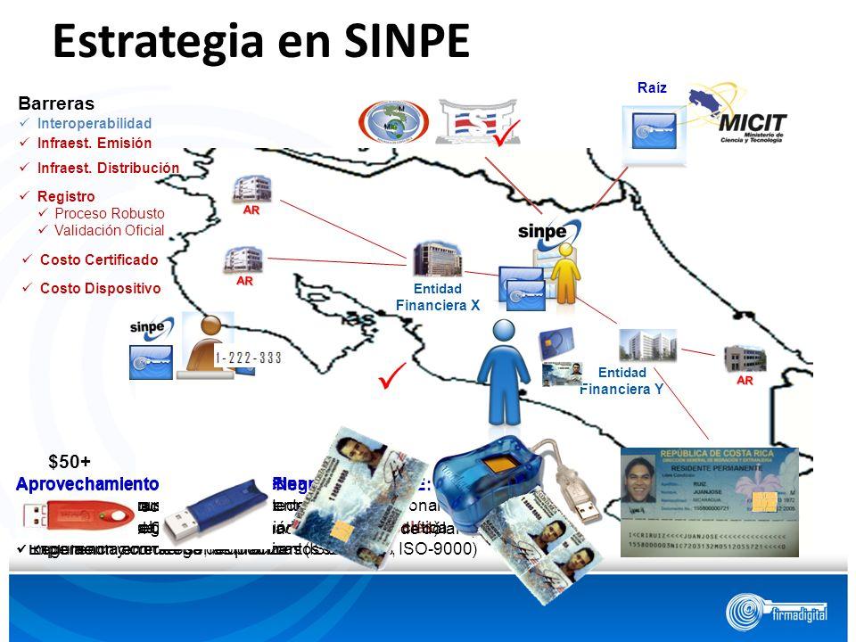 Aprovechamiento en el Sistema Financiero de: Red de telecomunicaciones existente y segura Capacidad de registro y distribución (1000 sucursales) Regul
