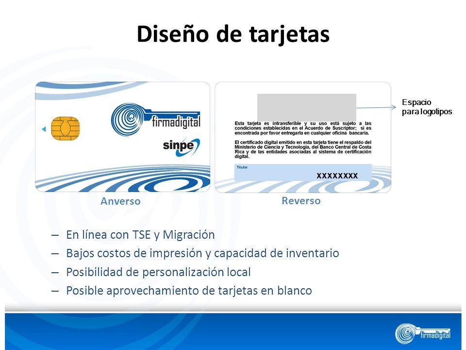 Diseño de tarjetas xxxxxxxx Espacio para logotipos Anverso Reverso – En línea con TSE y Migración – Bajos costos de impresión y capacidad de inventari