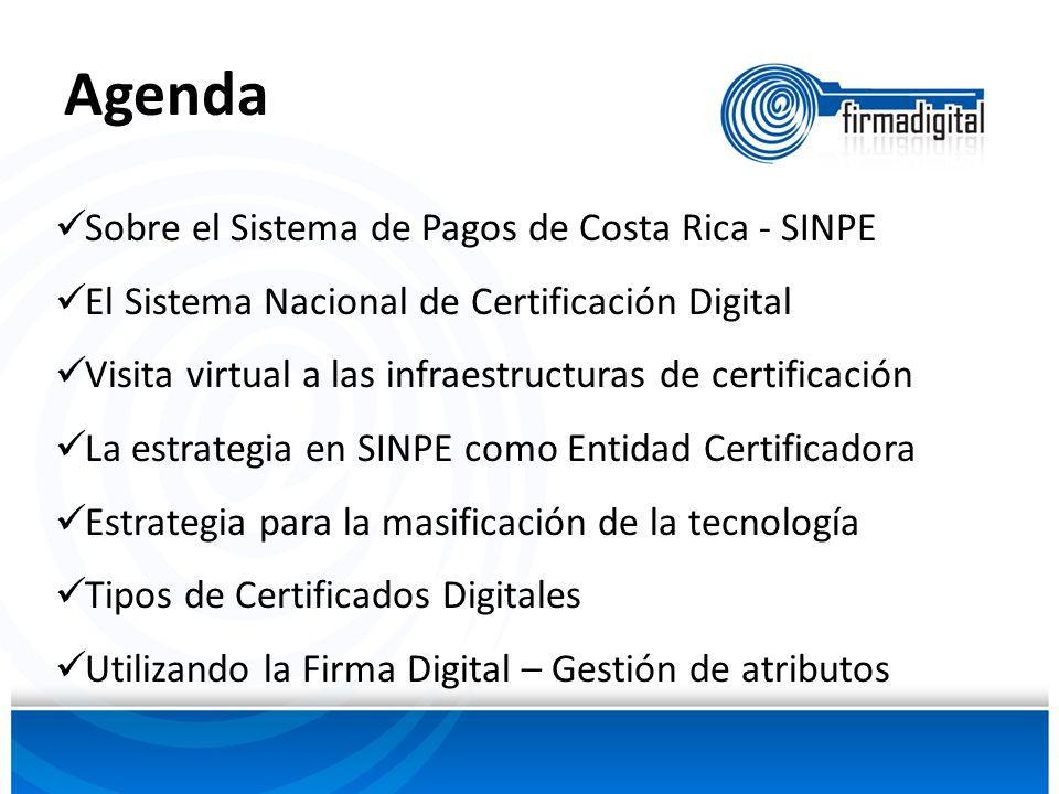 Sobre el Sistema de Pagos de Costa Rica - SINPE El Sistema Nacional de Certificación Digital Visita virtual a las infraestructuras de certificación La