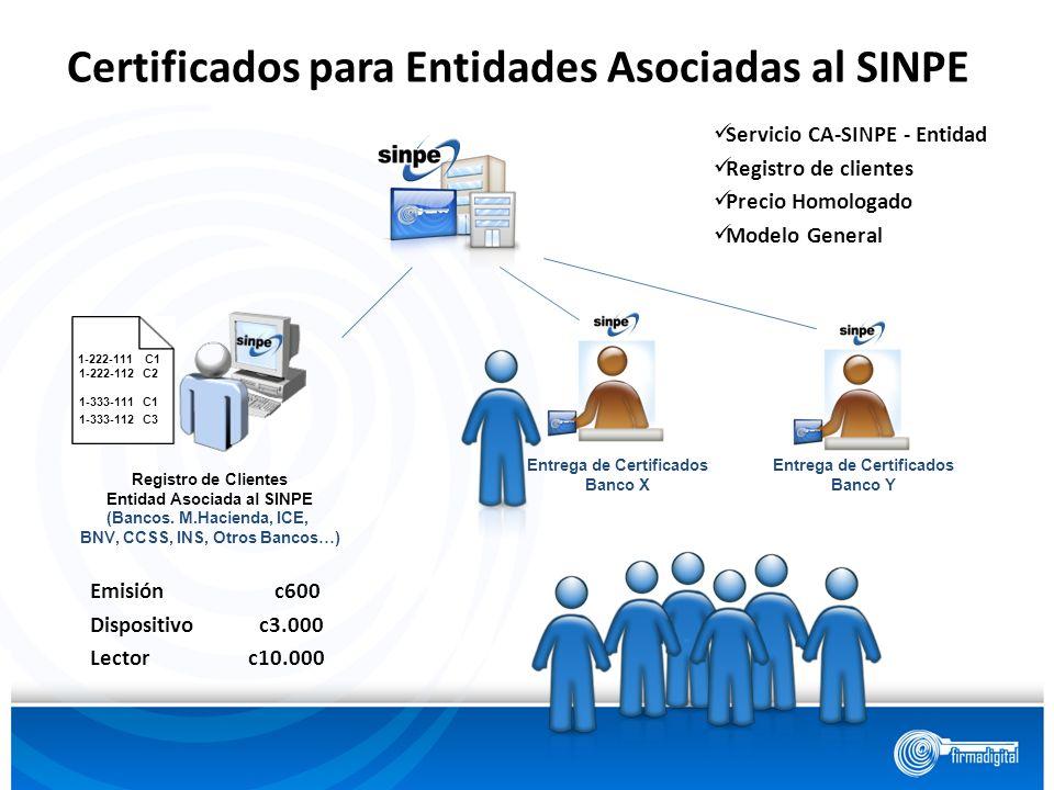 Certificados para Entidades Asociadas al SINPE 1-222-111 C1 1-222-112 C2 Registro de Clientes Entidad Asociada al SINPE (Bancos. M.Hacienda, ICE, BNV,