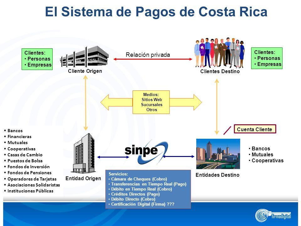 Bancos Financieras Mutuales Cooperativas Casas de Cambio Puestos de Bolsa Fondos de Inversión Fondos de Pensiones Operadores de Tarjetas Asociaciones