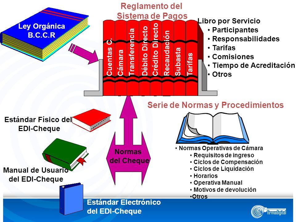 Ley Orgánica B.C.C.R Reglamento del Sistema de Pagos Serie de Normas y Procedimientos Estándar Físico del EDI-Cheque Estándar Electrónico del EDI-Cheq