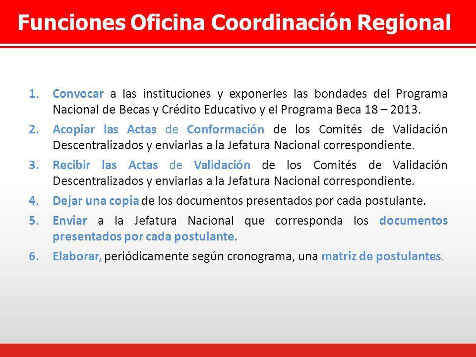 Funciones Oficina Coordinación Regional 1.Convocar a las instituciones y exponerles las bondades del Programa Nacional de Becas y Crédito Educativo y