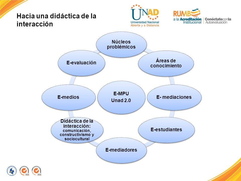 E-MPU Unad 2.0 Núcleos problémicos Áreas de conocimiento E- mediacionesE-estudiantesE-mediadores Didáctica de la interacción: comunicación, constructi