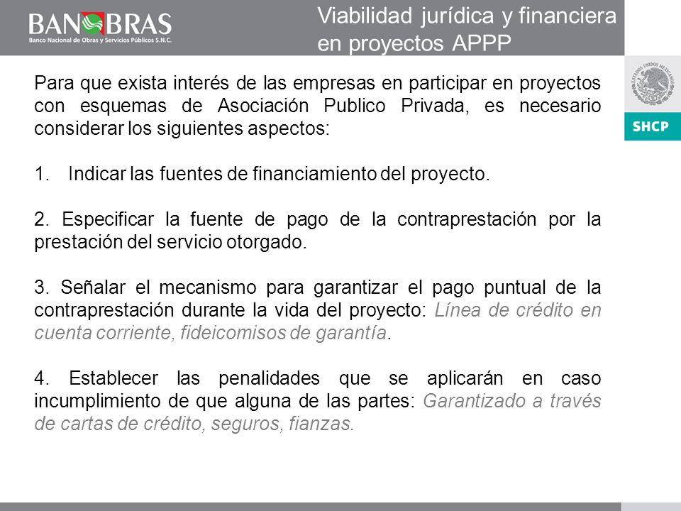 Para que exista interés de las empresas en participar en proyectos con esquemas de Asociación Publico Privada, es necesario considerar los siguientes aspectos: 1.Indicar las fuentes de financiamiento del proyecto.