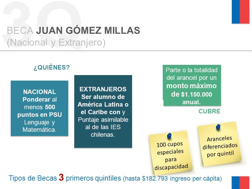 3Q BECA JUAN GÓMEZ MILLAS (Nacional y Extranjero) NACIONAL Ponderar al menos 500 puntos en PSU Lenguaje y Matemática.
