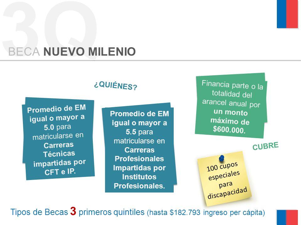 3Q BECA NUEVO MILENIO Promedio de EM igual o mayor a 5.0 para matricularse en Carreras Técnicas impartidas por CFT e IP.