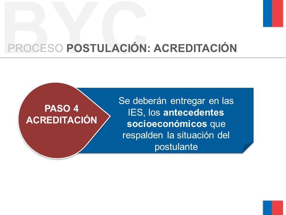 BYC PROCESO POSTULACIÓN: ACREDITACIÓN PASO 4 ACREDITACIÓN Se deberán entregar en las IES, los antecedentes socioeconómicos que respalden la situación del postulante