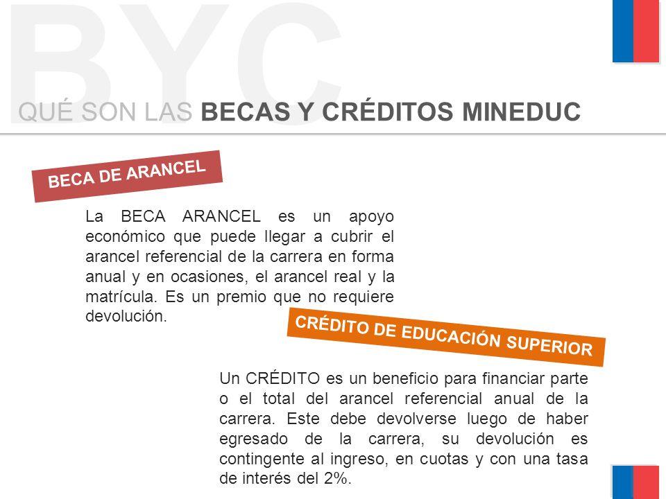 BYC QUÉ SON LAS BECAS Y CRÉDITOS MINEDUC BECA DE ARANCEL La BECA ARANCEL es un apoyo económico que puede llegar a cubrir el arancel referencial de la carrera en forma anual y en ocasiones, el arancel real y la matrícula.