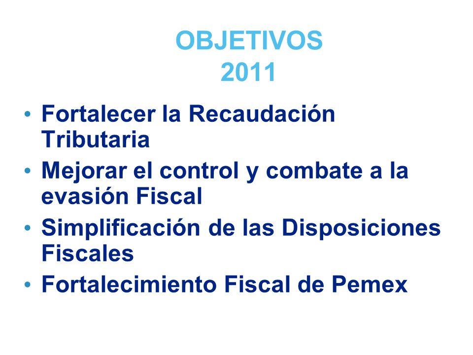 POLÍTICA ECONÓMICA 2011 Crecimiento del P.I.B.