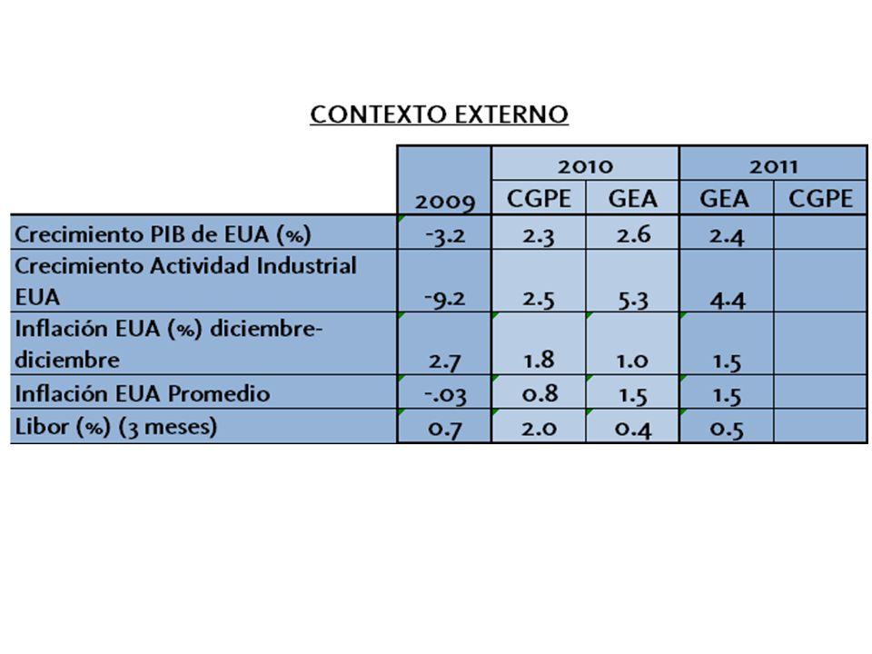TasaAño 26.5% 26% 2011 y 2012 2013 25%2014 CERVEZA (ART. NOVENO TRANSITORIO)